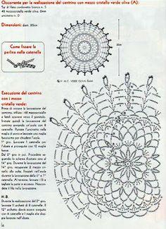 La Bottega delle meraviglie di Gabry: Schemi per voi