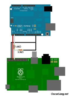 Raspberry Pi and Arduino Connected Over Serial GPIO - OscarLiang.net