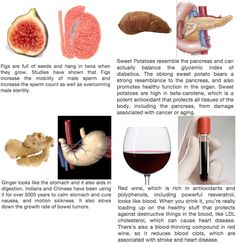 Foods that look like body parts, they good for