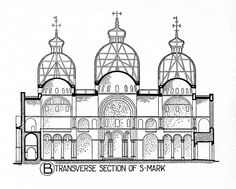 Hemi-spherical domes cover the arms of the Greek Cross Plan, with a central dome covering the crossing. Notice the turrets, which resemble the Onion Domes of Russian churches.