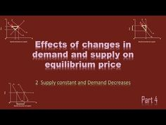 Effects of changes in demand and supply on equilibrium price  Part 4