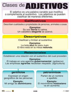 Clases de adjetivos