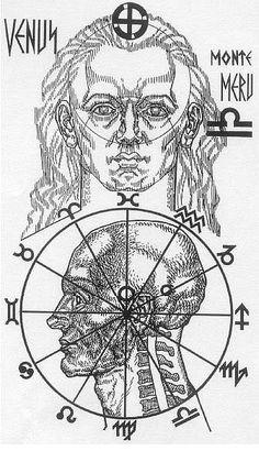 Aryan Myth and Metahistory