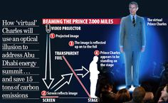 The Hologram of Prince Charles was created by Musion Systems to project a life-size, three-dimensional image of the Prince onto the stage of. Project Blue Beam, Praying For Our Country, World Government, New World Order, Prince Charles, Optical Illusions, Hologram, We The People