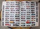 Hot Wheels Club Mag. 1970/SNAKE&MONGOOSE/One Owner/MINTcondition - 1970/SNAKE&ampMONGOOSE/One, Club, Mag., Owner/MINTcondition, WHEELS