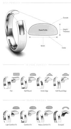 Ring shank profile - mens jewelry necklaces, expensive mens jewelry, fine mens jewelry
