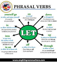 Phrasal Verbs – LET, Definitions and Example Sentences - English Grammar Here