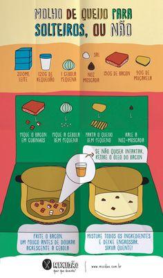 receita-infográfico de molho de queijo com bacon