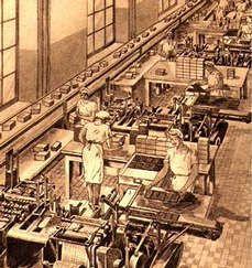 Industrialization of chocolate