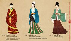 chinese clothing - Google Search