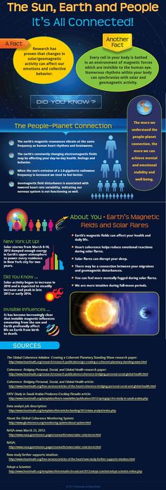 http://www.heartmath.org/templates/ihm/articles/infographic/2013/sun-earth-people  http://www.heartmath.org/    Science of the Heart provides a scientific basis to explain how and why the heart affects mental clarity, creativity, emotional balance and personal effectiveness.