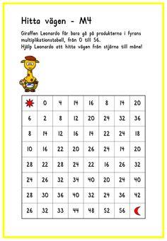 Hitta vägen 4M Math Multiplication, Maths, Math Lessons, Stencil, Teaching, Education, School, Tips, Riddles