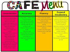 Classroom Freebies: CAFE Posters and Strategy Cards