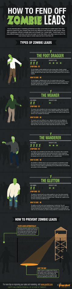 Ahhh Zombies! A Guide to Fending off Zombie Leads [INFOGRAPHIC] | Marketing Automation - Pardot
