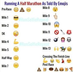 When emojis perfectly describe what it's like to run 13.1 miles: | 24 Pictures That Will Make Runners Laugh Then Put On Their Sneakers