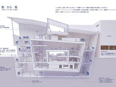 Circos International Architecture Competition / キルコス国際建築設計コンペティション Section Drawing Architecture, Perspective Art, Interior Architecture, Coffee Shop, Competition, Presentation, Floor Plans, Thesis, Building