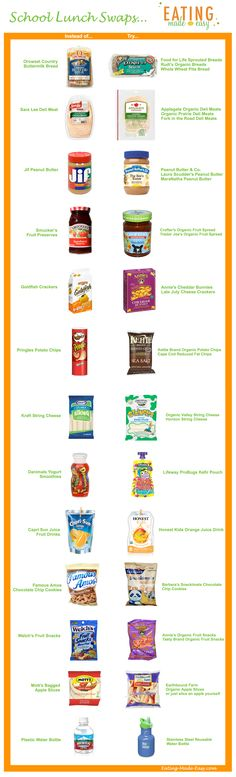 13 Healthy School Lunch Swaps - Eating Made Easy #healthy #school #lunch