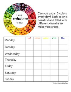 I ate a rainbow free printable chart for kids. Tips for helping kids make healthy food choices.