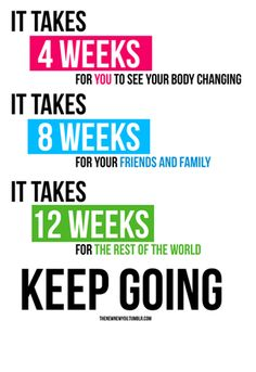 Top 6 Ways Of Staying Motivated During Your Weight Loss Journey