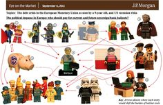 JP Morgan explains the euro crisis with lego. The debt crisis in the European… Lego Minifigs, Lego Duplo, Used Legos, Amazing Lego Creations, The Third Man, Lego Man, Financial Markets, 9 Year Olds