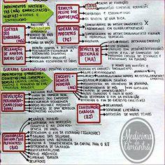#mulpix  #HISTÓRIA  #BRASIL  #OURO  #REVOLTAS  #RESUMO ❤❤❤ Também já está disponível para download no blog (RESUMOS 2016 - LINK NA BIO). A pasta de resumos pede uma senha. É só me pedir por direct ou e-mail ( medicina_do_amanha@hotmail.com). Espero que gostem e não deixem de ser inscrever no blog para ficar ligado nas novidades!   #medicina  #medicine  #med  #amorquenãosemed  #projetomedicina  #vestibular  #vest  #vestmed  PARA MAIS RESUMOS É SÓ CLICAR AQUI  #resumosmedicinadoamanha ...