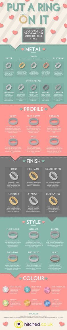 Your Guide to Choosing Your Wedding Ring Style - discover infographics