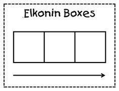 Free printable elkonin sound box template classroom ideas students can use these large elkonin box to sound out 3 sound words print pronofoot35fo Gallery