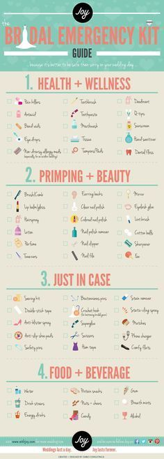 Everything a bride needs on her wedding day rolled into The Bridal Emergency Kit infographic by Joy the App.