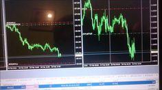 Handel na Rynku Forex