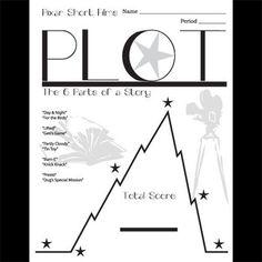 71 best teaching stuff the big screen images on pinterest high plot chart diagram arc pixar short films study ccuart Choice Image