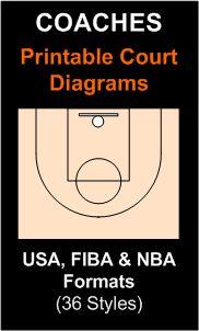 Blank Basketball Coach Diagram   Half Court Basketball ...