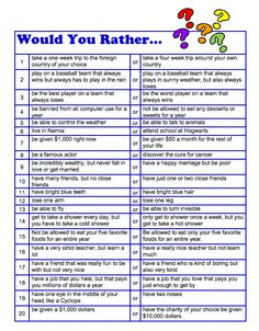 "FREE LANGUAGE ARTS LESSON - ""Would You Rather Questions For Kids!"" - Go to The Best of Teacher Entrepreneurs for this and hundreds of free lessons.  2nd  - 9th Grade  #FreeLesson  #LanguageArts  http://www.thebestofteacherentrepreneurs.net/2011/05/free-language-arts-product-would-you.html"