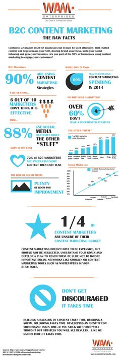 B2C Content Marketing Infographic #content  #marketing