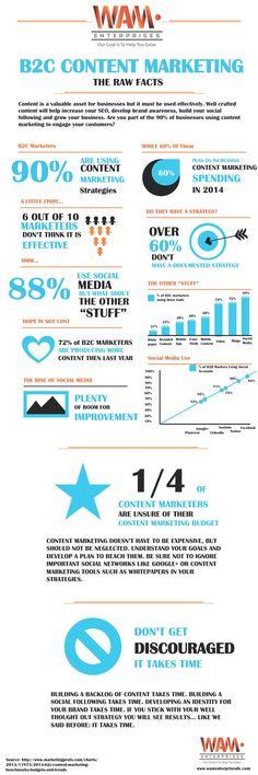 B2C Content Marketing Infographic #content  #marketing