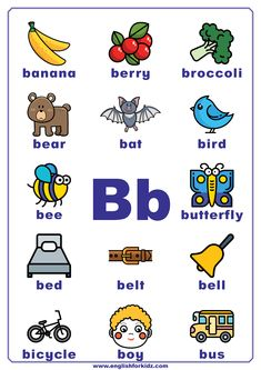 I have designed printable English alphabet posters for every letter to display on my classroom walls. The traditional one-sheet ABC poster. Alphabet Words, Alphabet Phonics, Alphabet Pictures, Alphabet Activities, Alphabet Posters, Letter A Words, Printable Alphabet Letters, B Words, English Activities For Kids