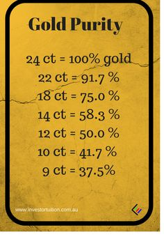 4 of the very best Gold Investments – Gold bullion, Gold Coins, Gold Mining shares and ETF's Gold Sluice, Gold Mining Equipment, Metal Detecting Tips, Gold Bullion Bars, Silver Bullion, Scrap Gold, Gold Prospecting, Investment Tips, Investment Casting