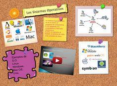 Glogster de los Sistemas Operativos.