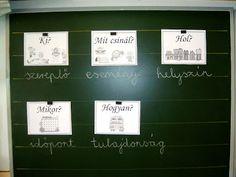 Játékos tanulás és kreativitás: szókártyák szövegfeldolgozáshoz