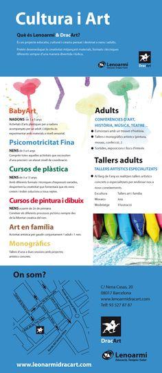 Lenoarmi i DracArt - Nou centre de creativitat a barcelona. Activitats per nens i adults
