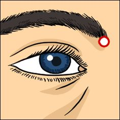 Acupressure Headache Go to. Acupressure Points Guide: 39 Points for 175 Injuries Acupuncture For Anxiety, Acupuncture Benefits, Acupuncture Points, Massage Benefits, Acupressure Points, Acupressure Therapy, Acupressure Treatment, Massage Tips, Massage Therapy