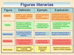 DANDO LA LENGUA: LAS FIGURAS LITERARIAS