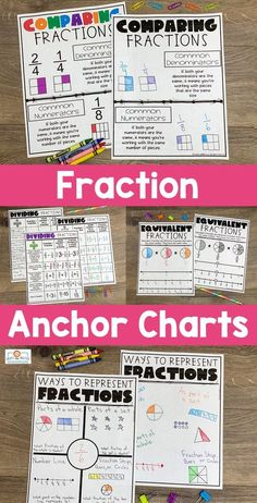 Fraction Anchor Charts and Posters Introducing Fractions, Adding Fractions, Comparing Fractions, Teaching Fractions, 5th Grade Classroom, 4th Grade Math, Elementary Math, Upper Elementary, Math 5