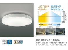 TAVOLETTA 調光・調色 LEDシーリングライト ホワイト ~6畳 | リモコン付 | インテリア照明の通販 照明のライティングファクトリー