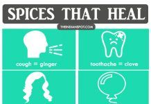 HOME REMEDIES USING SPICES