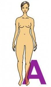 Sind Sie ein A-Figurtyp? Hier finden Sie 10 Mode-Tipps, wie Sie sofort schlanker aussehen.