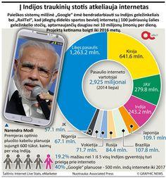 """Į Indijos traukinių stotis atkeliauja internetas (""""Graphic News""""  nuotr.)"""