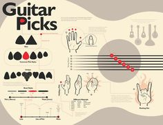 From beginners to seasoned pros, there's an infographic for every guitar level of skill – including air guitar. Even if you don't play, they're still cool to look at.