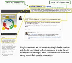 Google+ Communities encourage meaningful relationships and should be utilized by businesses and brands, to gain a clear understanding of what the consumer audience is saying about their products/services.