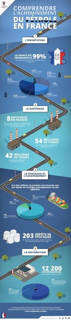 (c) Service d'Information du Gouvernement (SIG) - Gouvernement.fr
