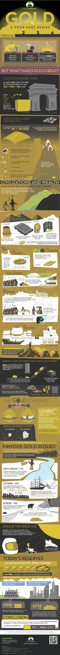 Trading & Currency infographic & data Gold: The History of Gold (Part I) Wars have been fought over gold. Infographic Description Gold: The Earth Science, Science And Nature, Science Facts, Fun Facts, World History, Chemistry, Need To Know, Physics, Investing